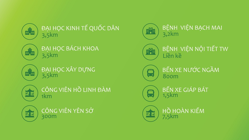 lien-ket-vung-du-an-hong-ha-eco-city